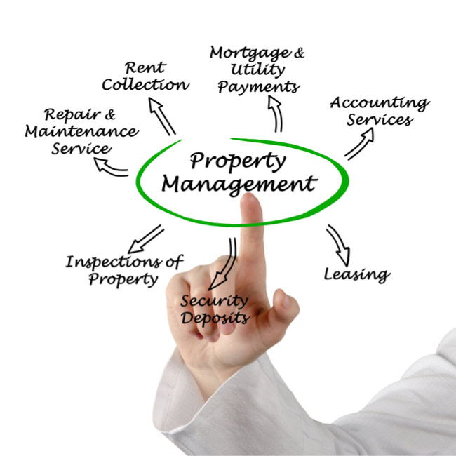property management Florida, property management South Florida, property management Miami, Property management Boca Raton
